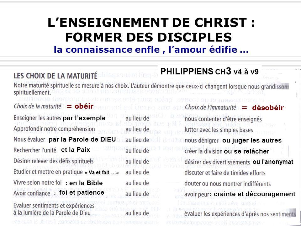 L'ENSEIGNEMENT DE CHRIST : FORMER DES DISCIPLES la connaissance enfle , l'amour édifie …