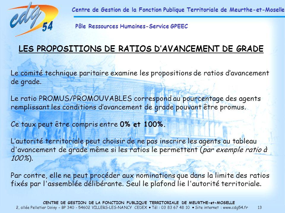 LES PROPOSITIONS DE RATIOS D'AVANCEMENT DE GRADE