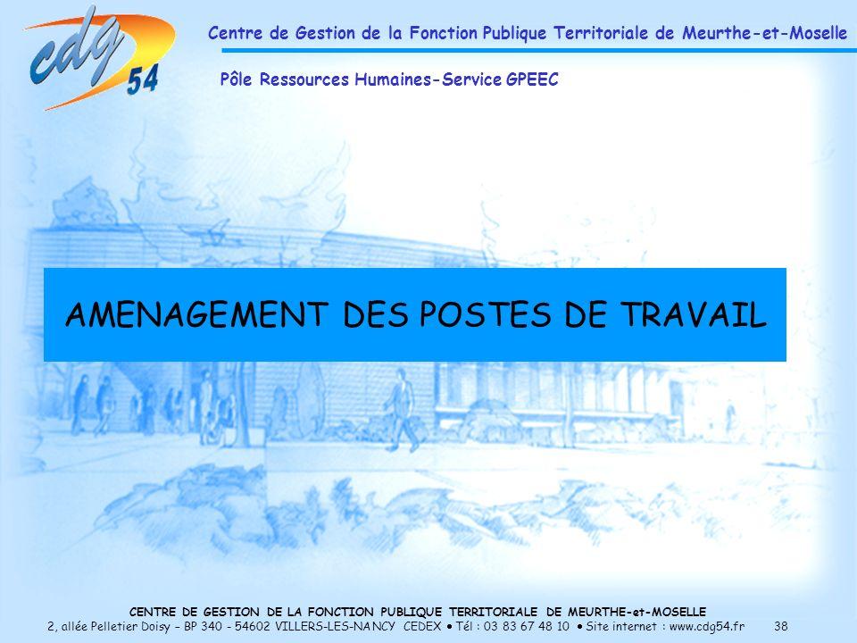AMENAGEMENT DES POSTES DE TRAVAIL