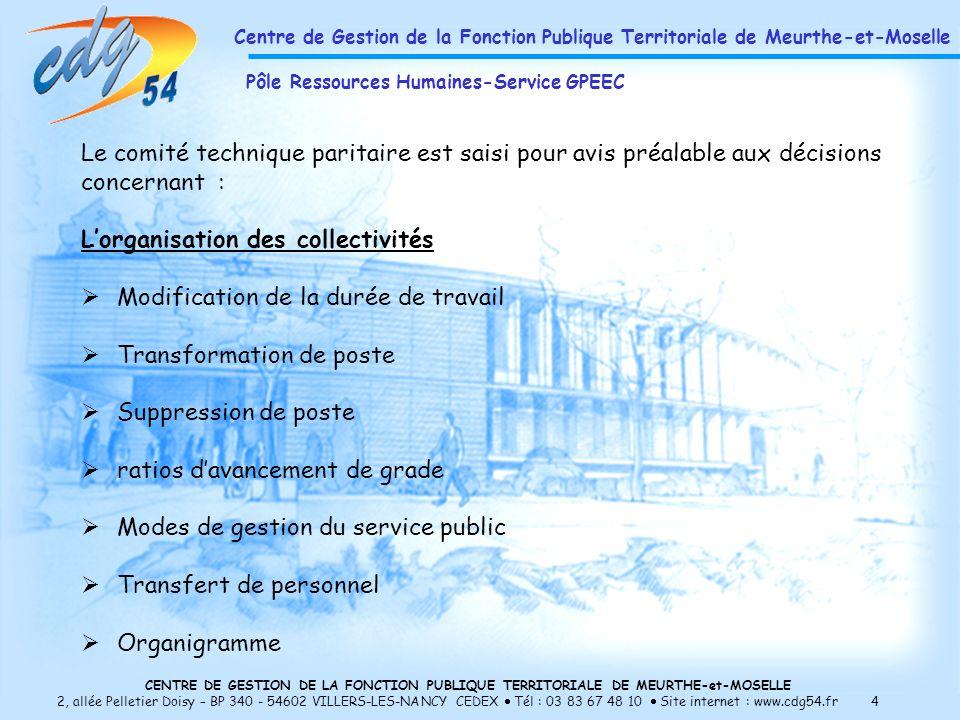 L'organisation des collectivités Modification de la durée de travail