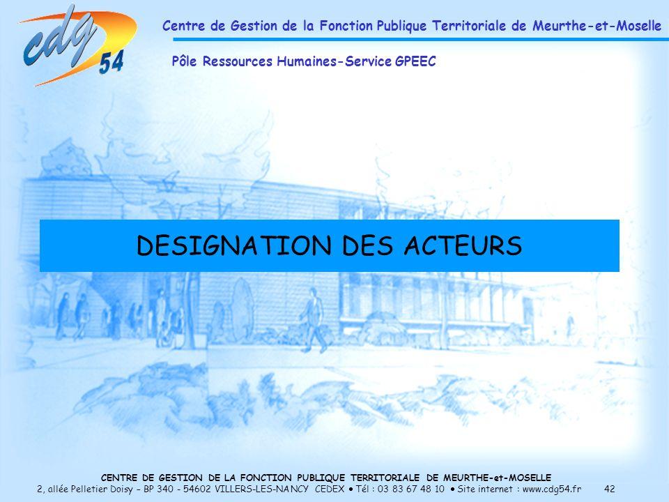 DESIGNATION DES ACTEURS