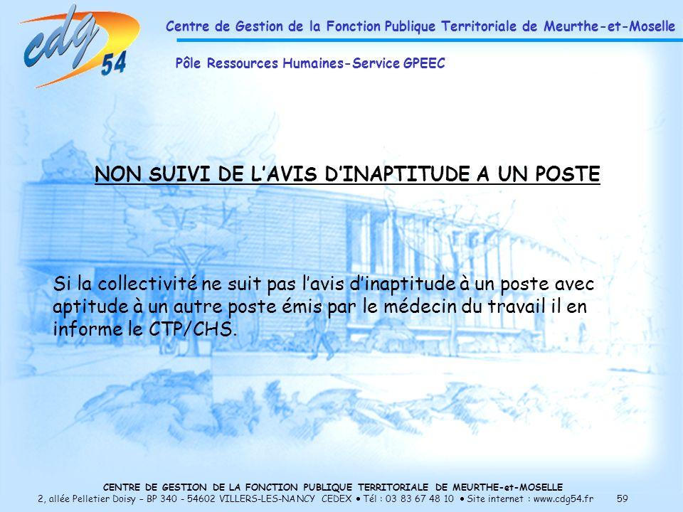 NON SUIVI DE L'AVIS D'INAPTITUDE A UN POSTE