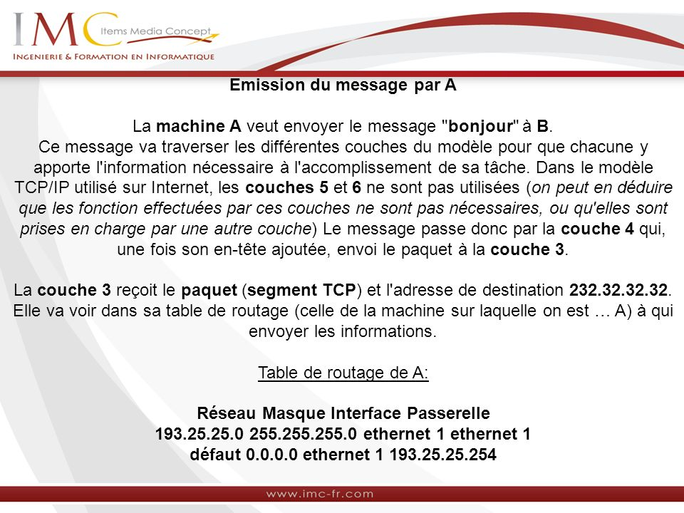 Emission du message par A