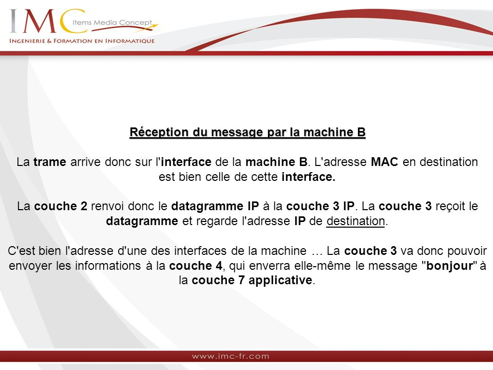 Réception du message par la machine B