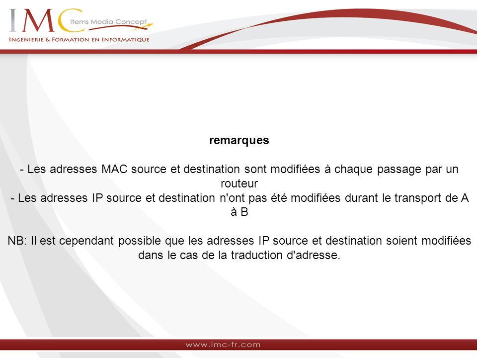 remarques - Les adresses MAC source et destination sont modifiées à chaque passage par un routeur - Les adresses IP source et destination n ont pas été modifiées durant le transport de A à B