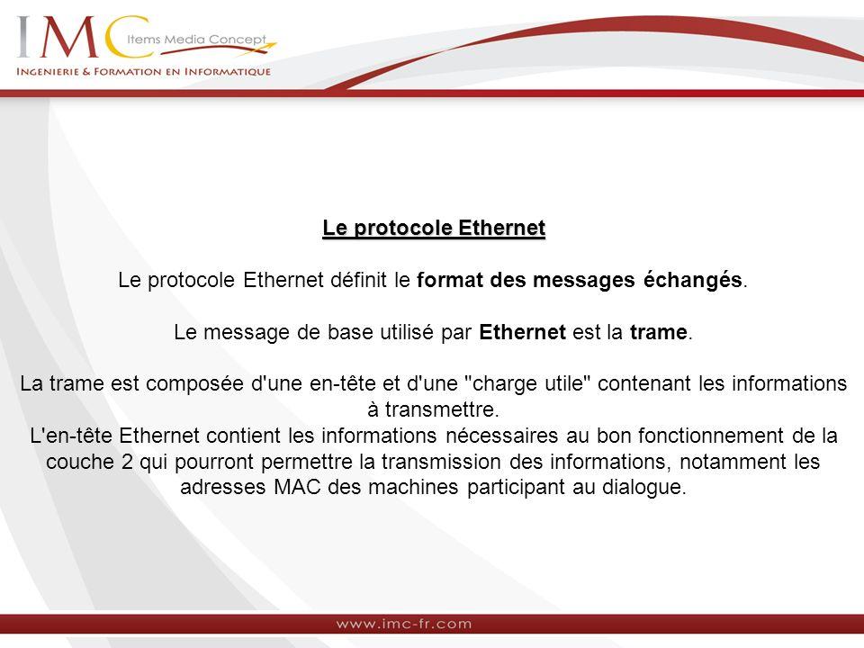 Le protocole Ethernet définit le format des messages échangés.