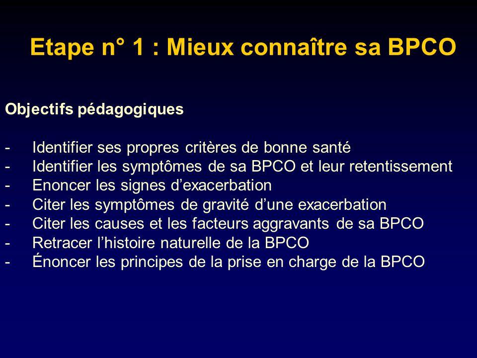 Etape n° 1 : Mieux connaître sa BPCO