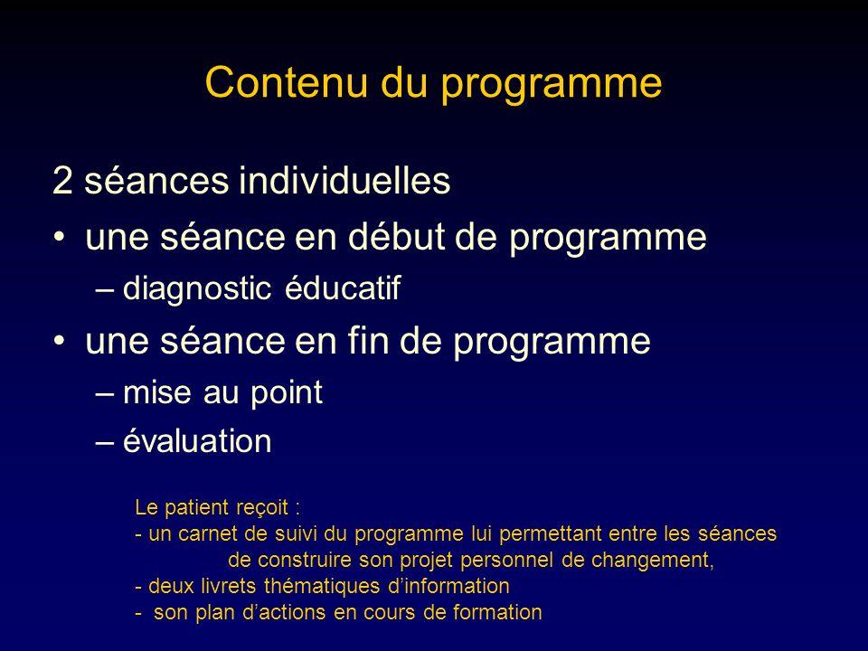 Contenu du programme 2 séances individuelles