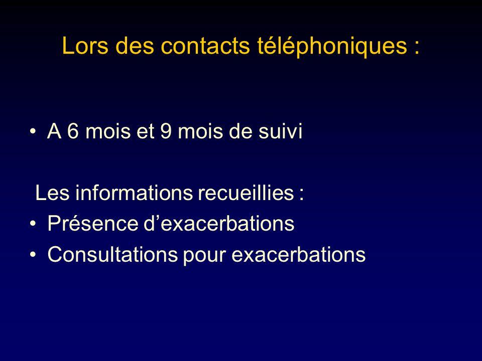 Lors des contacts téléphoniques :