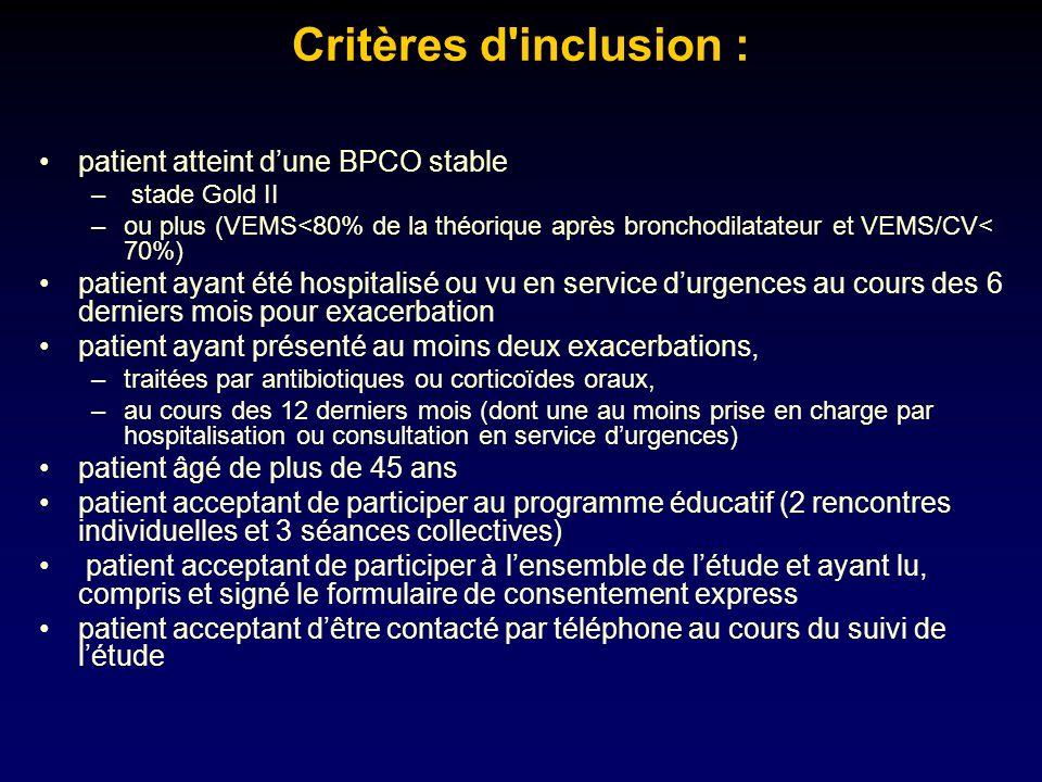 Critères d inclusion : patient atteint d'une BPCO stable