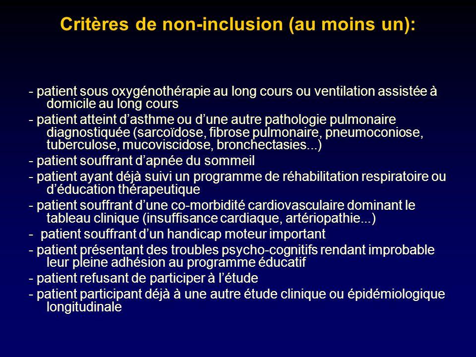 Critères de non-inclusion (au moins un):