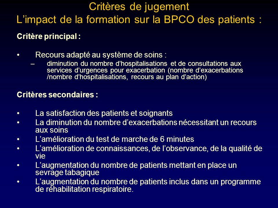 Critères de jugement L'impact de la formation sur la BPCO des patients :