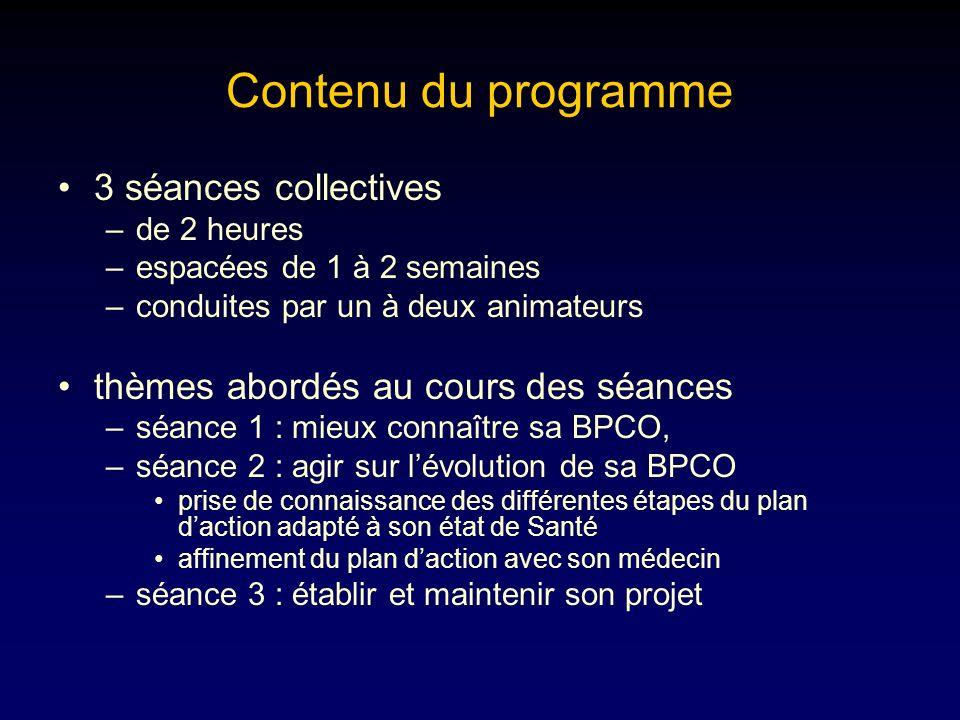 Contenu du programme 3 séances collectives