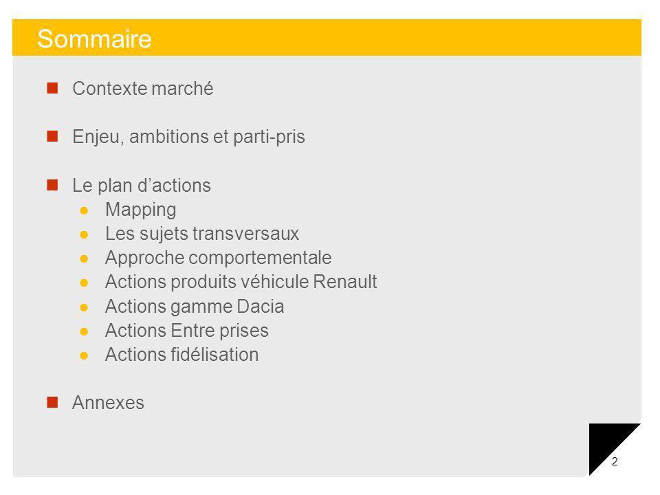 Sommaire Contexte marché Enjeu, ambitions et parti-pris