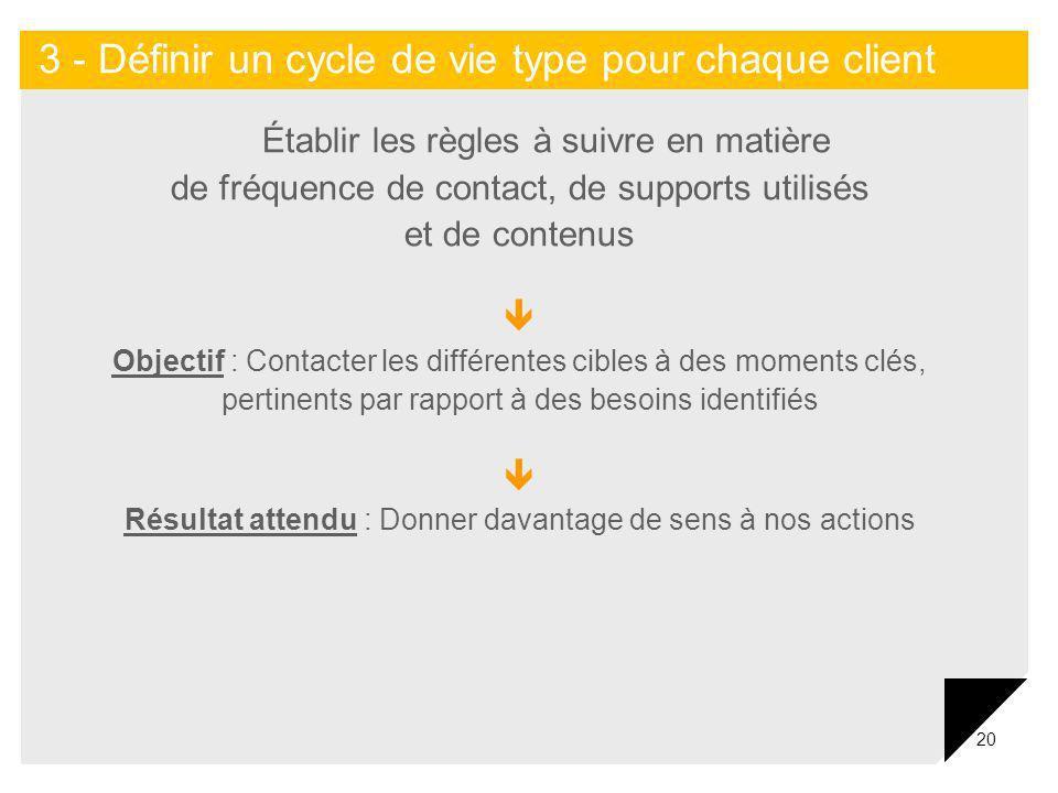 3 - Définir un cycle de vie type pour chaque client