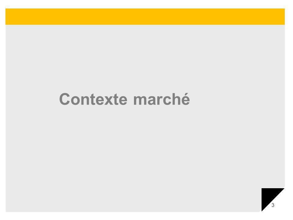 Contexte marché