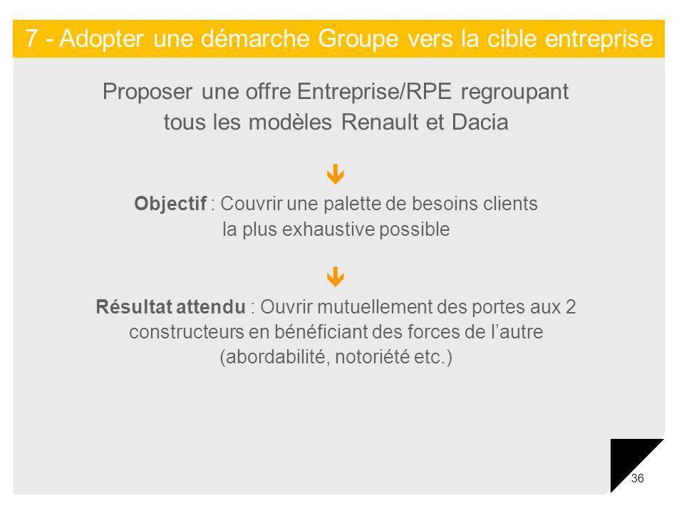 7 - Adopter une démarche Groupe vers la cible entreprise
