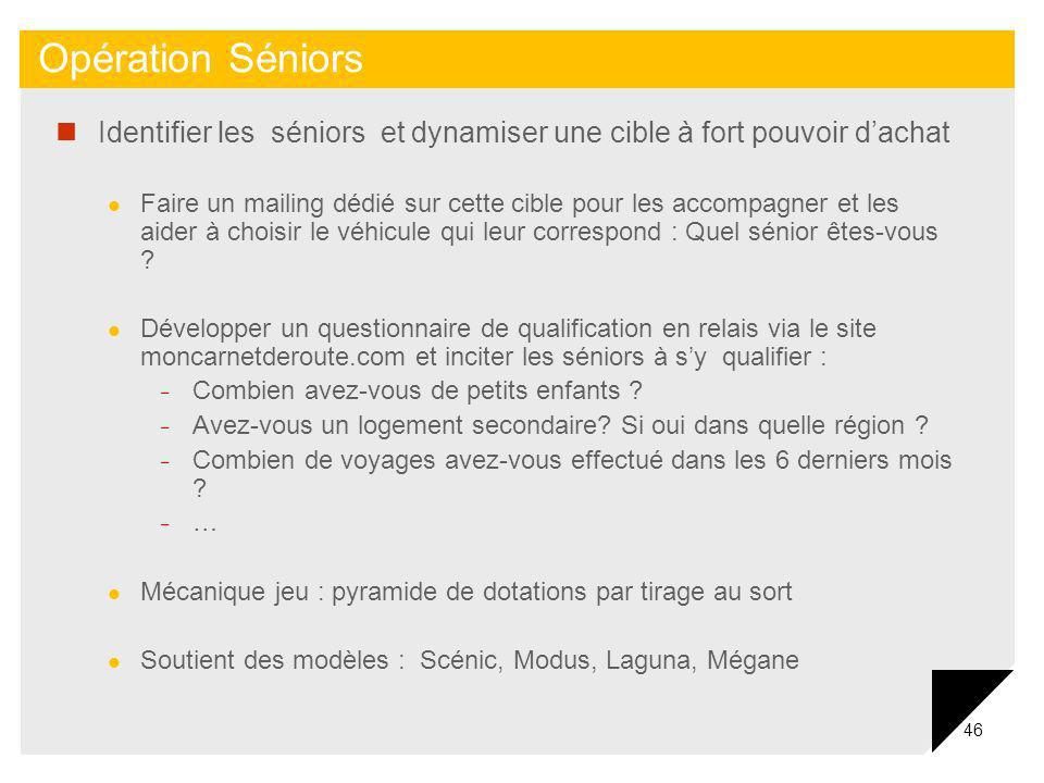 Opération Séniors Identifier les séniors et dynamiser une cible à fort pouvoir d'achat.