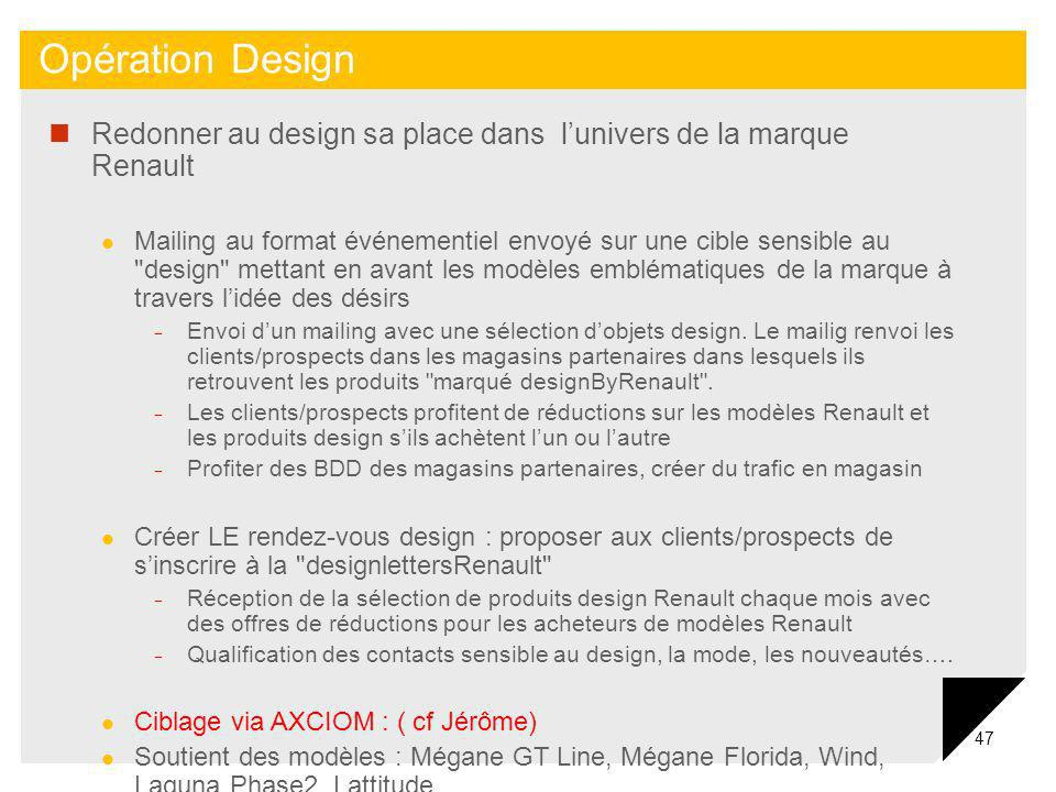 Opération Design Redonner au design sa place dans l'univers de la marque Renault.