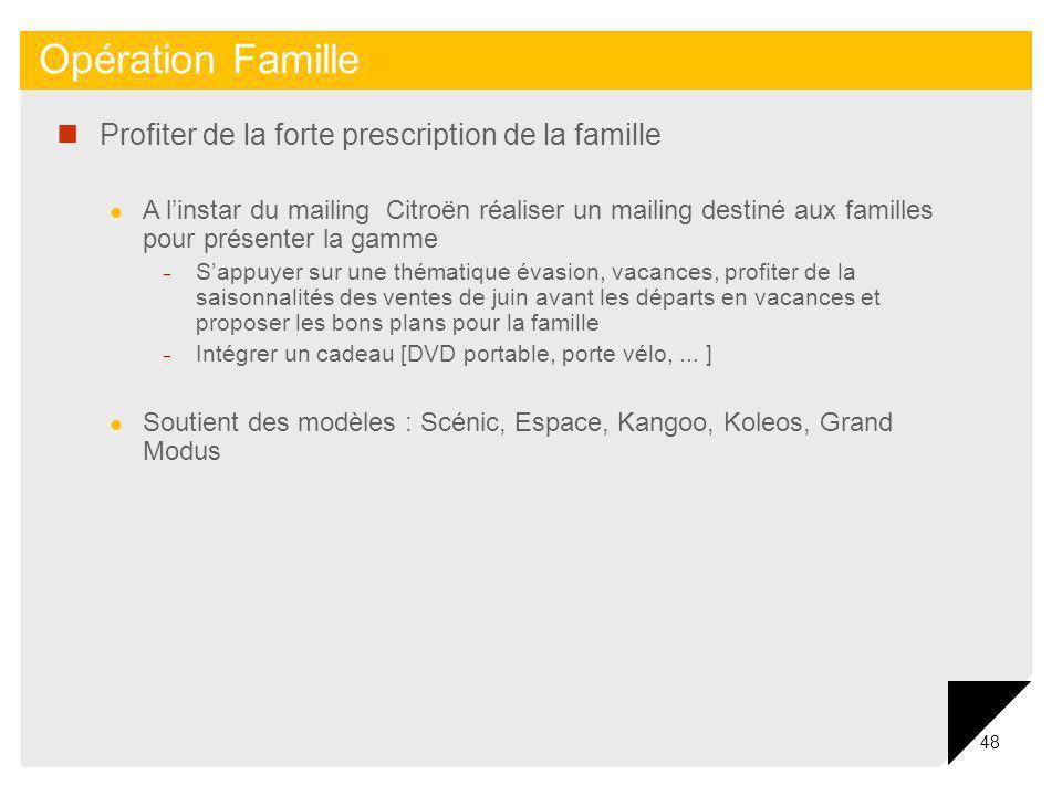 Opération Famille Profiter de la forte prescription de la famille