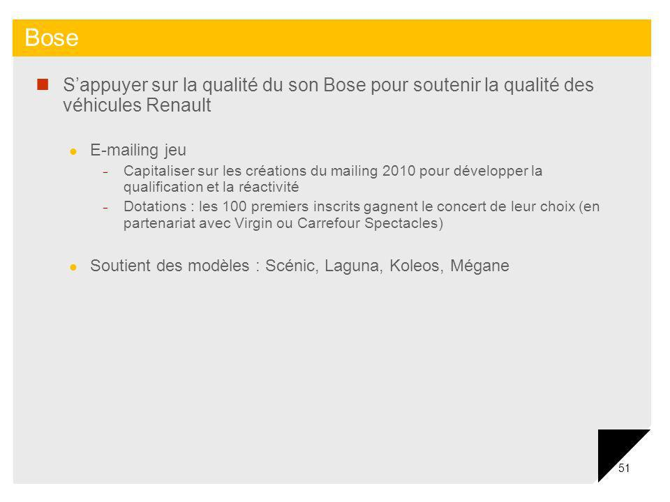 BoseS'appuyer sur la qualité du son Bose pour soutenir la qualité des véhicules Renault. E-mailing jeu.