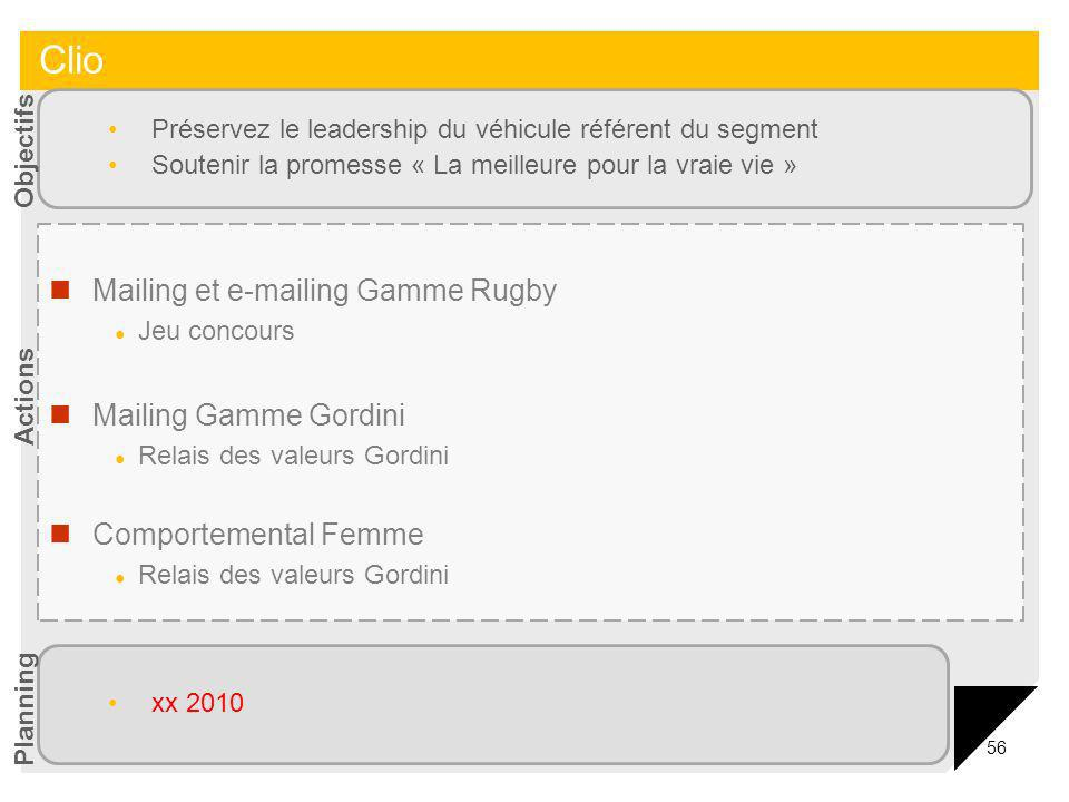 Clio Mailing et e-mailing Gamme Rugby Mailing Gamme Gordini