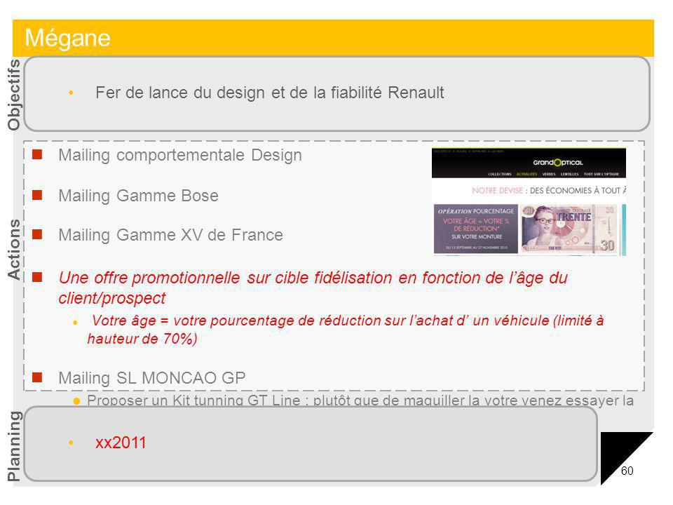 Mégane Objectifs Fer de lance du design et de la fiabilité Renault