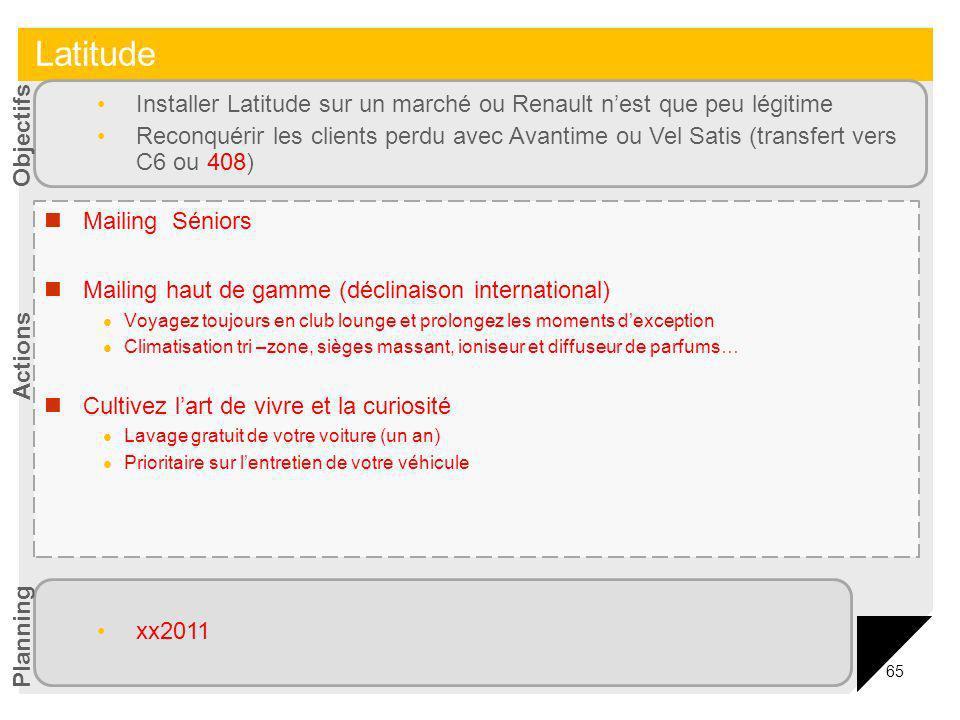 Latitude Installer Latitude sur un marché ou Renault n'est que peu légitime.