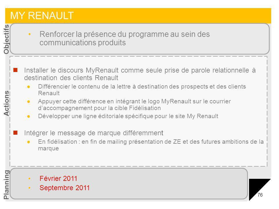 MY RENAULTRenforcer la présence du programme au sein des communications produits. Objectifs.