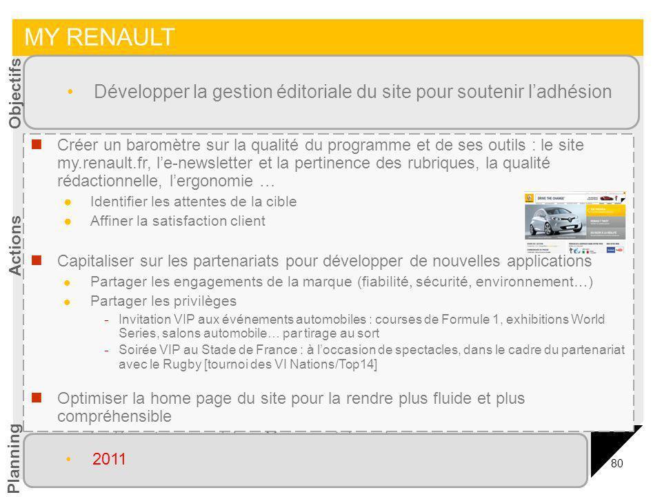 MY RENAULT Développer la gestion éditoriale du site pour soutenir l'adhésion. Objectifs.