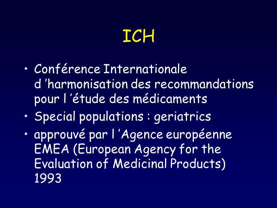 ICH Conférence Internationale d 'harmonisation des recommandations pour l 'étude des médicaments. Special populations : geriatrics.