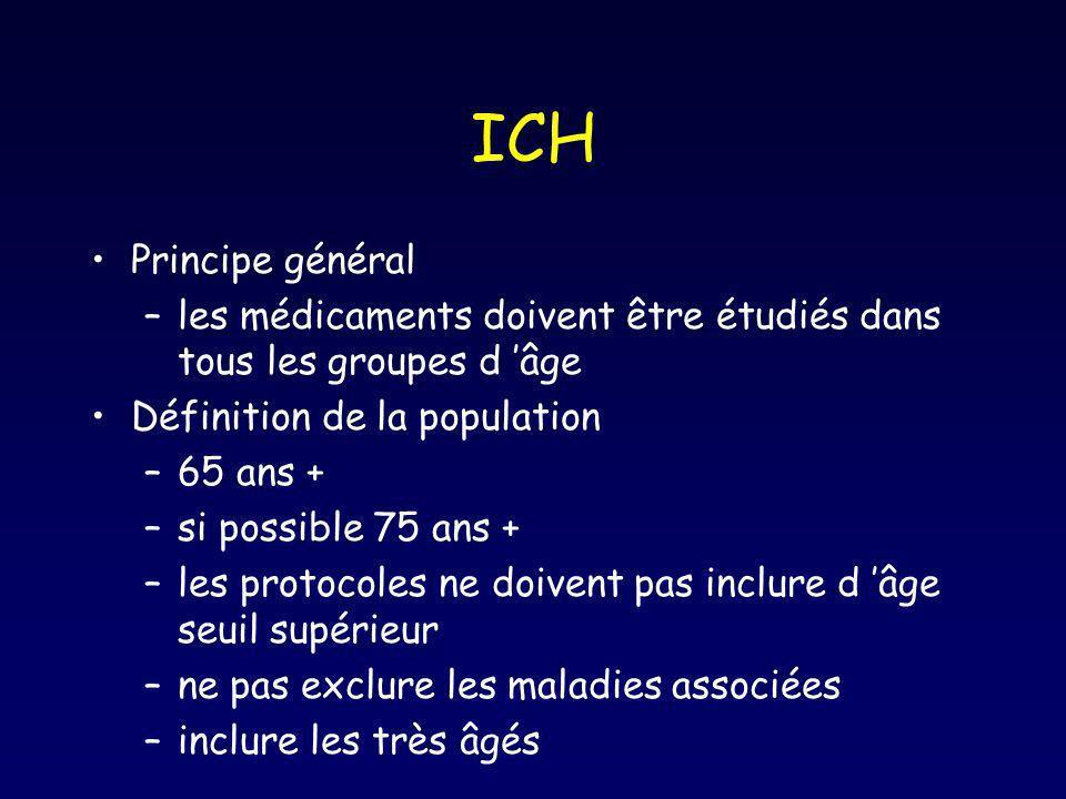 ICH Principe général. les médicaments doivent être étudiés dans tous les groupes d 'âge. Définition de la population.