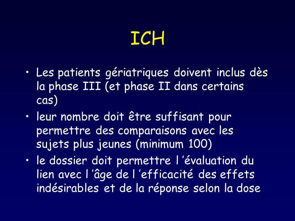 ICH Les patients gériatriques doivent inclus dès la phase III (et phase II dans certains cas)
