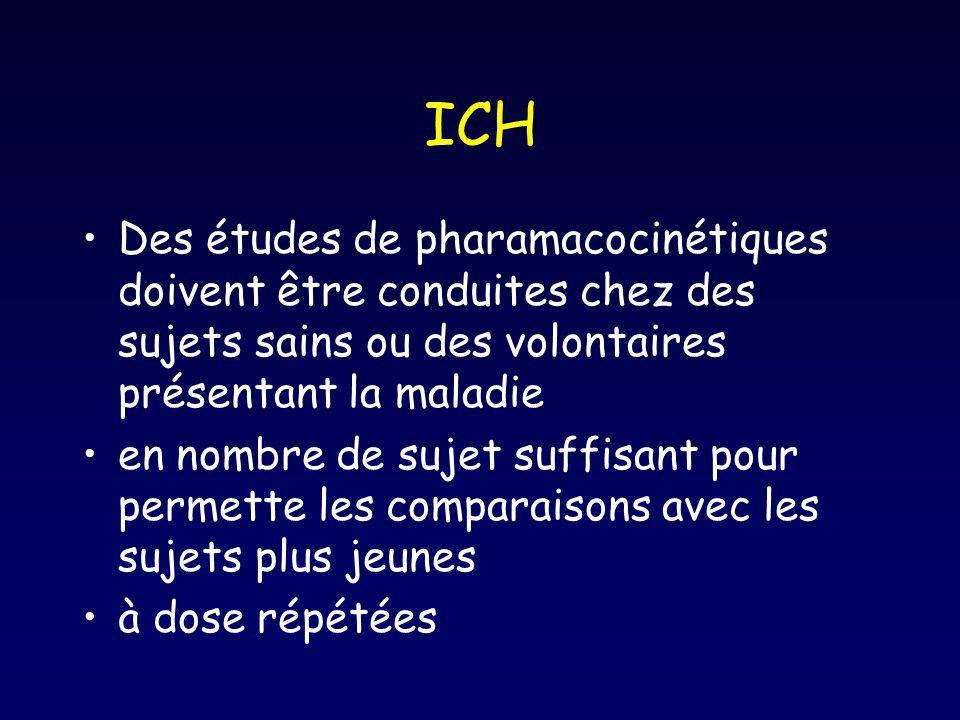 ICH Des études de pharamacocinétiques doivent être conduites chez des sujets sains ou des volontaires présentant la maladie.