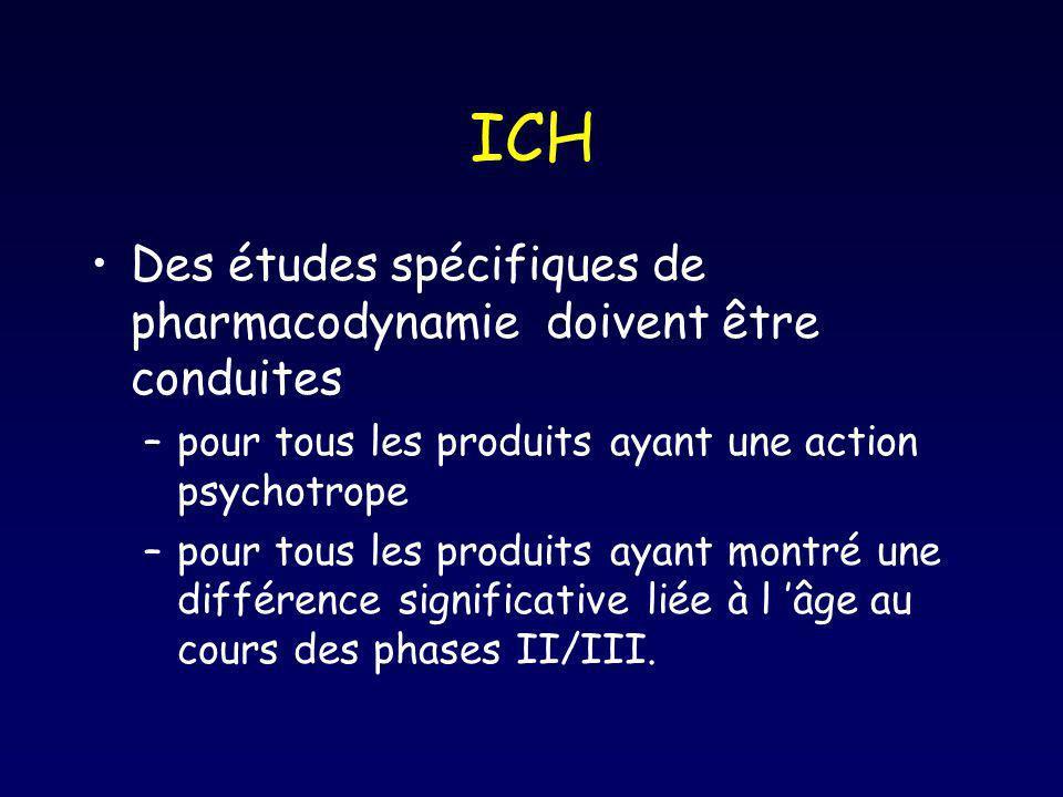 ICH Des études spécifiques de pharmacodynamie doivent être conduites