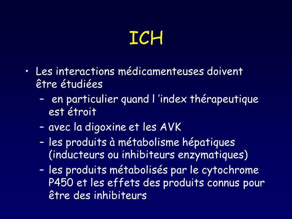 ICH Les interactions médicamenteuses doivent être étudiées