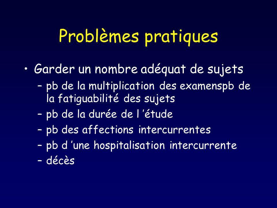 Problèmes pratiques Garder un nombre adéquat de sujets