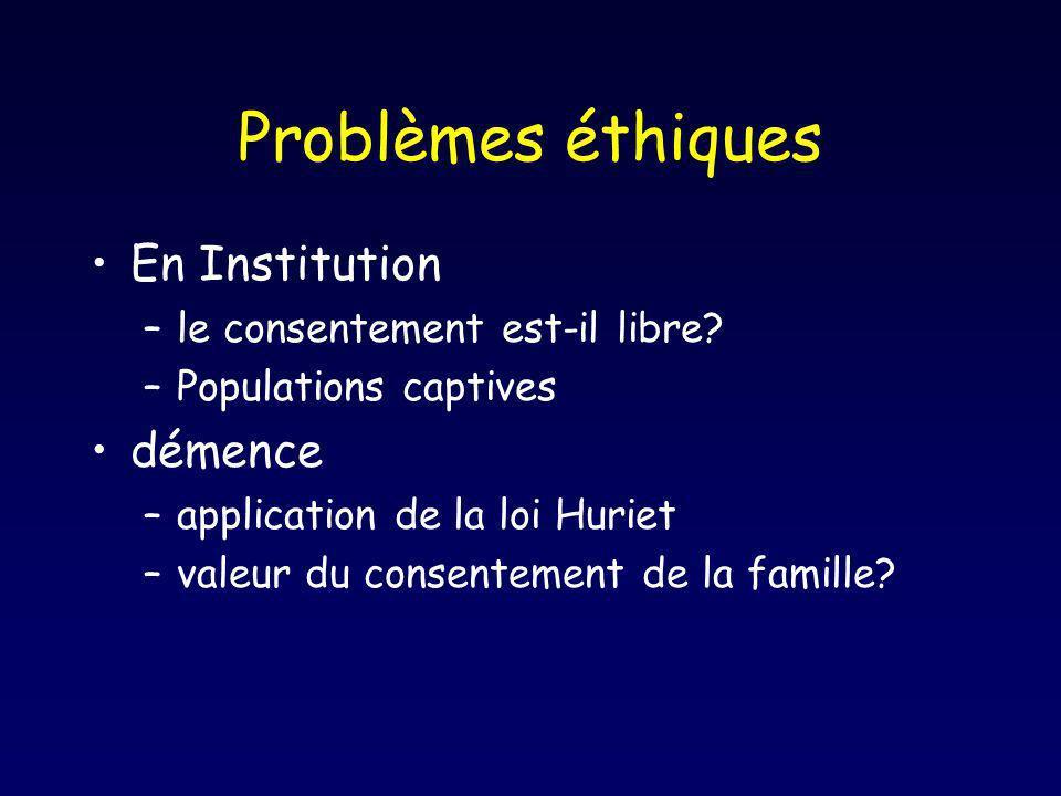 Problèmes éthiques En Institution démence