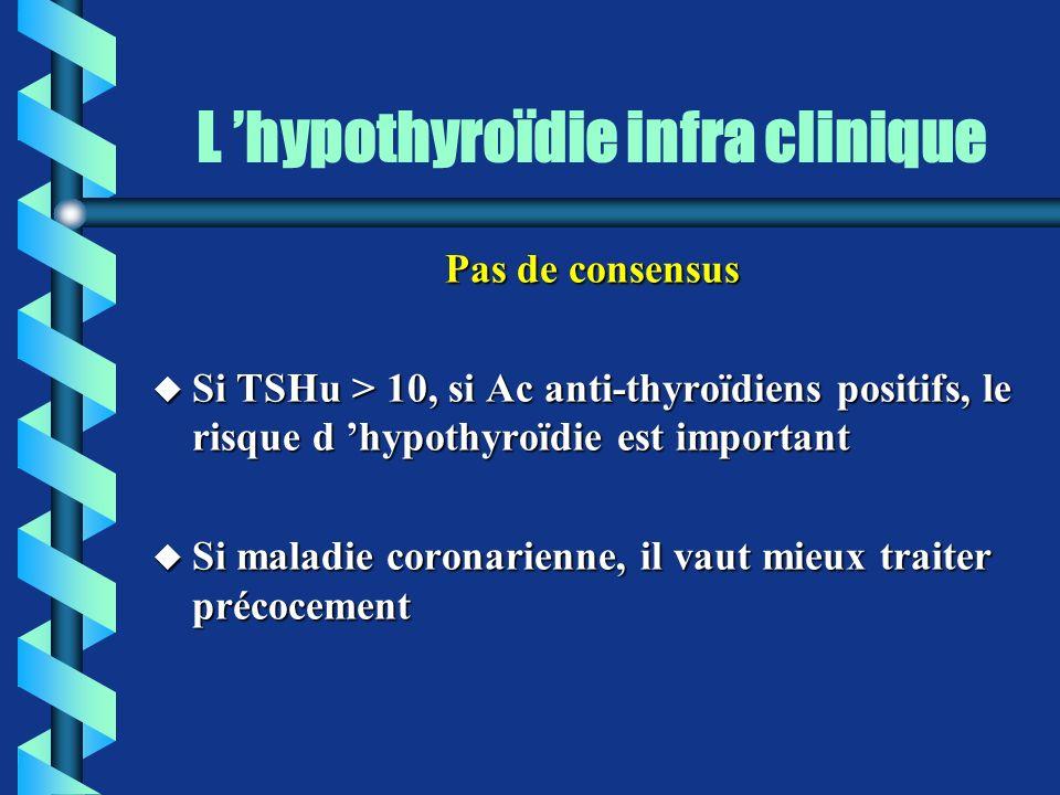 L 'hypothyroïdie infra clinique