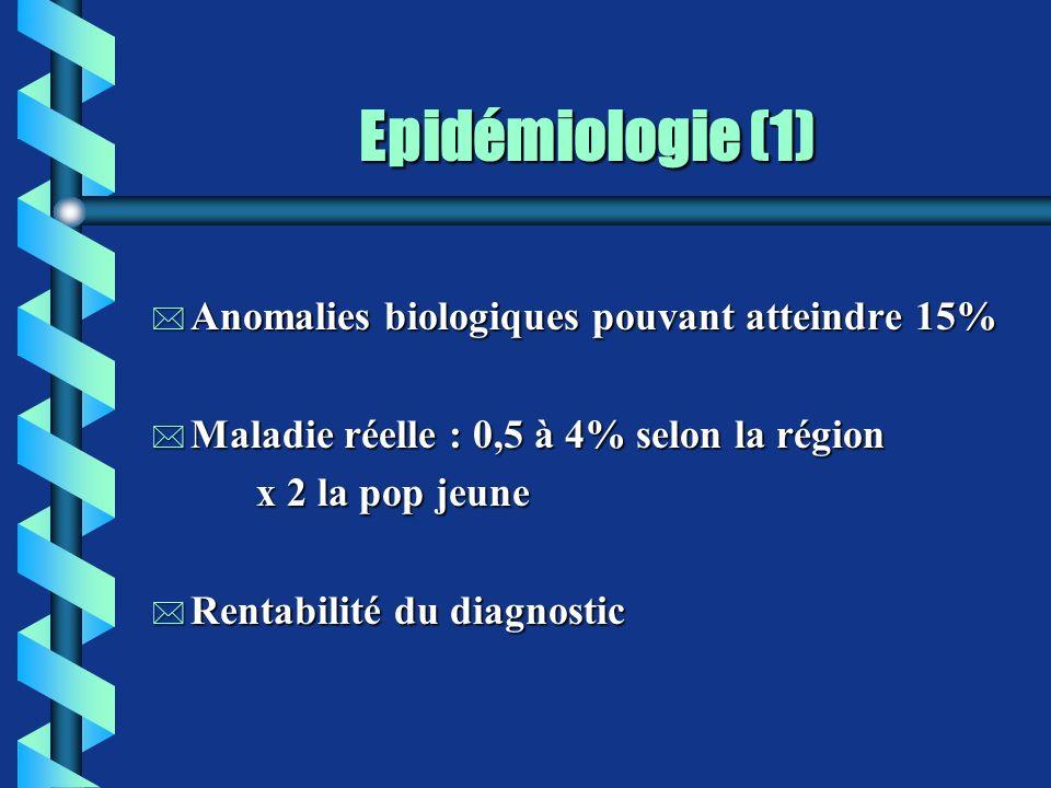 Epidémiologie (1) Anomalies biologiques pouvant atteindre 15%