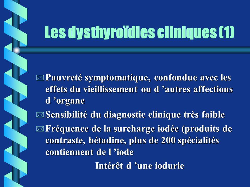 Les dysthyroïdies cliniques (1)