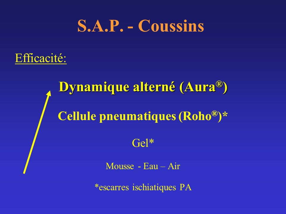 Cellule pneumatiques (Roho®)*