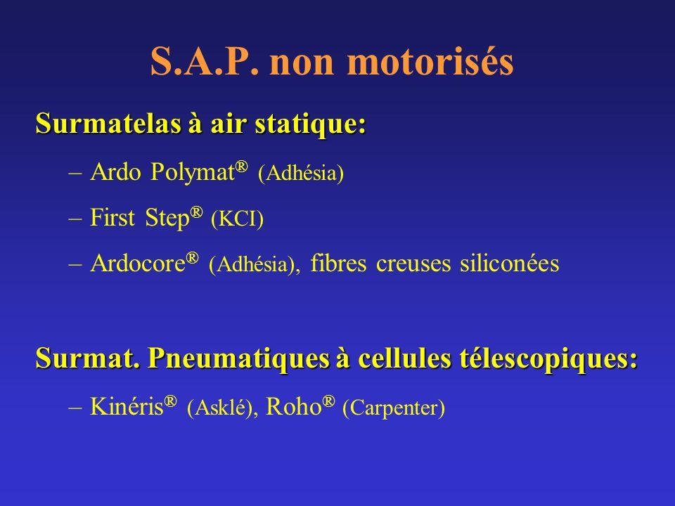 S.A.P. non motorisés Surmatelas à air statique: