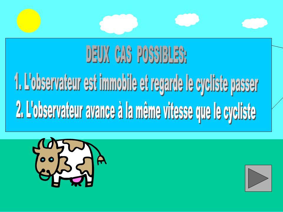 1. L observateur est immobile et regarde le cycliste passer