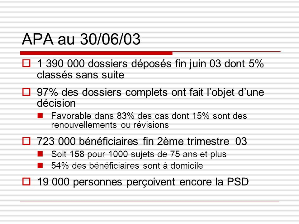 APA au 30/06/03 1 390 000 dossiers déposés fin juin 03 dont 5% classés sans suite. 97% des dossiers complets ont fait l'objet d'une décision.