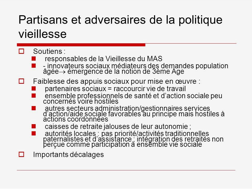Partisans et adversaires de la politique vieillesse