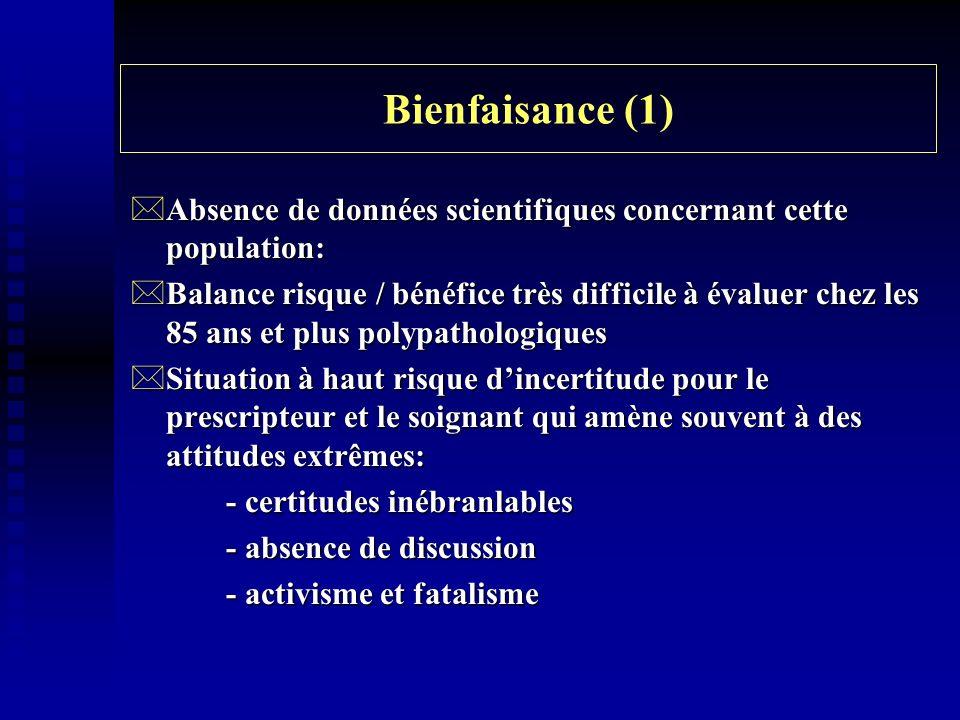 Bienfaisance (1) Absence de données scientifiques concernant cette population:
