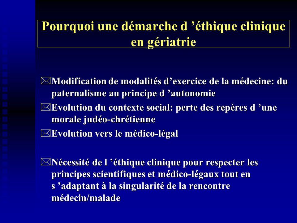 Pourquoi une démarche d 'éthique clinique en gériatrie