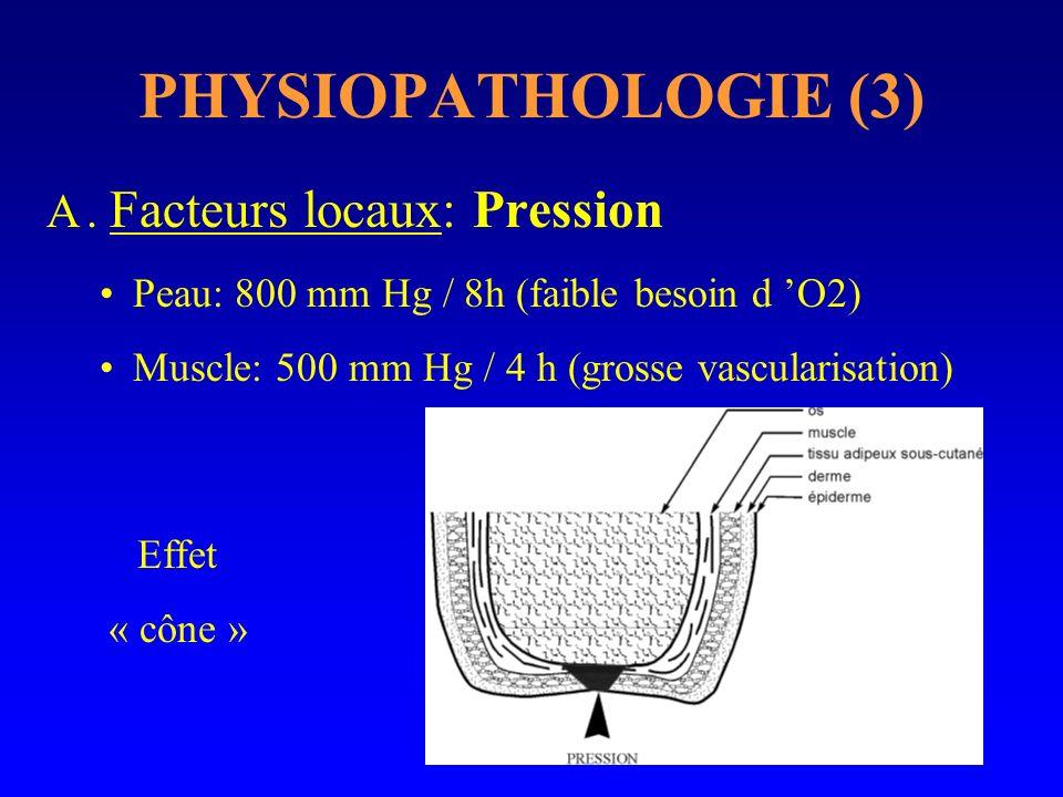 PHYSIOPATHOLOGIE (3) . Facteurs locaux: Pression