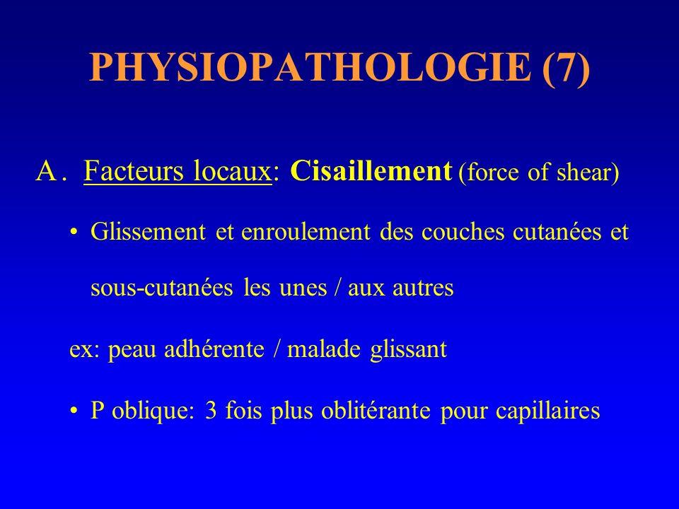 PHYSIOPATHOLOGIE (7) . Facteurs locaux: Cisaillement (force of shear)